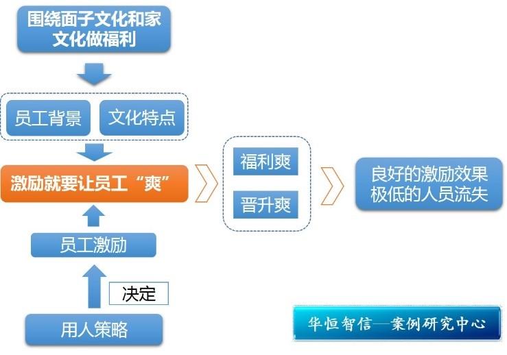 德邦组织结构图