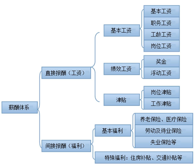 银行征信报告图片_岗位分析报告模板_银行收入分析报告